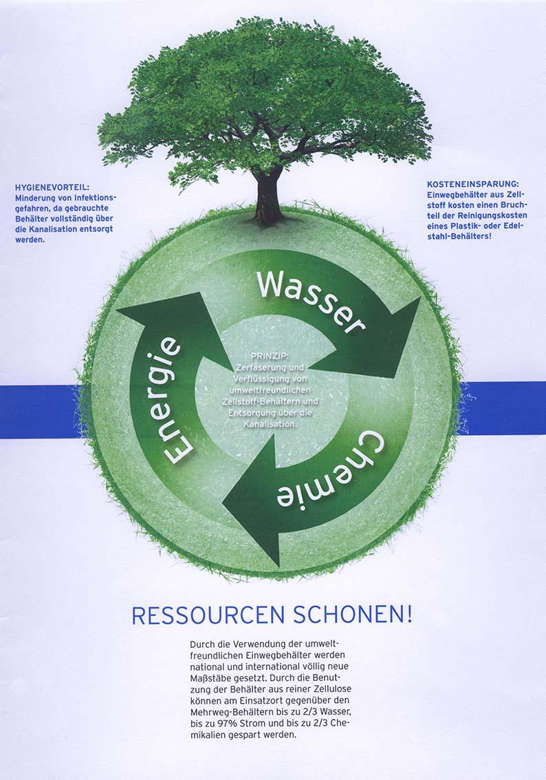 Ressourcen schonen!