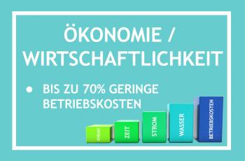 Ökonomie/Wirtschaftlichkeit